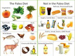 le-10-diete-da-evitare-o-da-fare-con-criterio